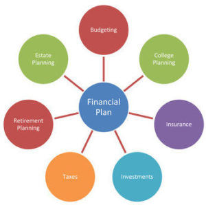 Comprehensive-Financial-Planning