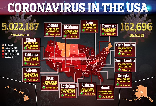 cornona virus in the U.S.